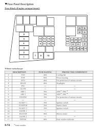 mazda mx fuse box diagram mazda wiring diagrams