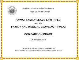 Fmla Cfra Pdl Chart Hawaii Family Leave Law Hfll Family And Medical Leave Act