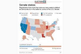graphic shows 2016 u s senate races and cur senate makeup 2c x 4 inches