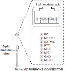 tablet audio to microphone input question icom 2300h qrz forums icom 2300h rj45 mic wiring png