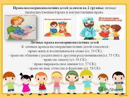 Презентация на тему Права несовершеннолетних детей в Конвенции о  13 Права несовершеннолетних детей