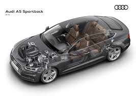 Audi A5/S5 - Modified and Sports Cars - PakWheels Forums