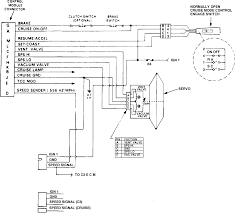 wirsys for general motors wiring diagrams wiring diagram chocaraze g body wiring diagram wirsys for general motors wiring diagrams