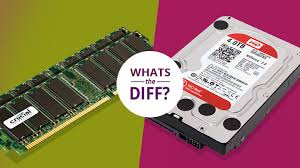 Ram Vs Storage What You Need To Know
