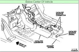 2005 gmc envoy 4 2 engine diagram wiring diagram for car engine replacement parts for 2007 gmc yukon xl also vortec 4200 engine diagram also elantra fuel filter