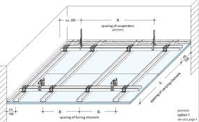 Metal Frame Houses Category Archive For Build A Steel Frame House For A Permanent