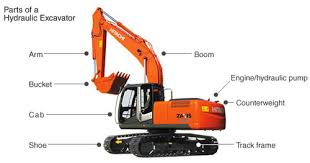 Hitachi Excavator Size Chart Excavator Spare Parts View Specifications Details Of
