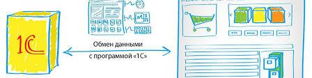 Программист С Дипломные работы курсовые по С ВКонтакте