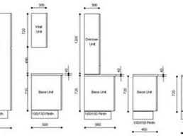 cabinets dimensions. beautiful dimensions of kitchen cabinets cabinet depth stormup net and ideas