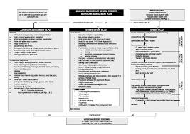 Classroom Management Plan 38 Templates Examples