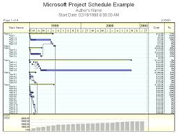 project milestones examples project management software automation interface microsoft
