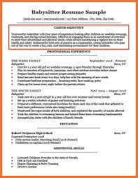 Career Objective Cv Objective For Resume Examples