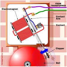 buzzer and bell how doorbells work howstuffworks exterior fire alarm bell at Fire Alarm Bell Wiring Diagram