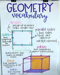 Geometry Vocabulary Anchor Chart Math Charts Math