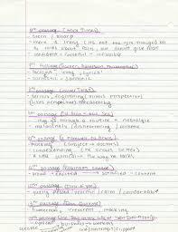 Example Of Rhetorical Analysis Essays Writing A Rhetorical Analysis On A Website