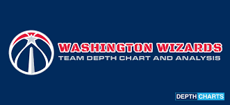 2019 Washington Wizards Depth Chart Live Updates