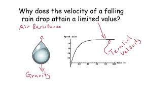 rain drops terminal velocity igcse physics