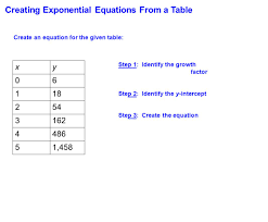 72 creating exponential equations from a table create an equation for the given table xy 06 118 254 3162 4486 51 458 step 1 identify the growth factor