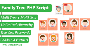 Free Family Tree Chart Maker Download Family Tree Php Script Hierarchy Chart Maker Nulled