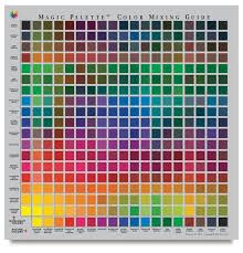 Artist Color Mixing Chart Magic Palette Artists Color Selector And Mixing Guide In