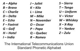 Alternative Phonetics Modernizing The Amateur Radio Alphabet