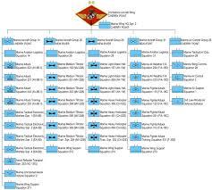 Marine Corps Air Station Beaufort Revolvy