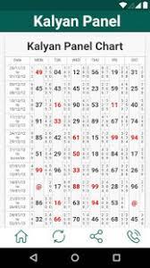 Mumbai Patti Chart 25 Rational Satta Panel Chart