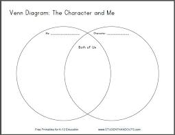 Venn Diagram Character Comparison Character Venn Diagram Under Fontanacountryinn Com
