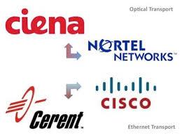 ciena logo. as executives are changed out, or remaining latch onto the latest fad, ciena\u0027s ciena logo h