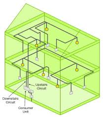 wiring house lights wiring diagram technic house wiring lights wiring diagram paperwiring a light fitting guide for how to fit a light