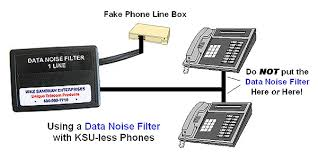 testing and repairing phone line problems the only way you ll know if data noise is your problem is to put one of our data noise filters on the jack on the fake phone line box not in front of any
