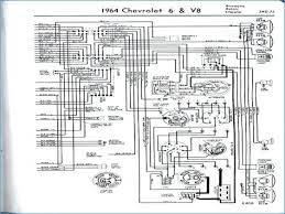 1964 chevy impala wiring diagram elegant 1964 impala wiring harness 1965 chevy impala wiring diagram at 1964 Chevy Impala Wiring Diagram