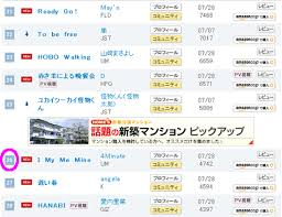 Oricon Chart Ranking 4minutes Ranking On Japanese Chart Oricon Omonatheydidnt
