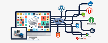 Web Designer Mall Web Designing Development Digital Experts