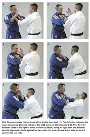 Kyusho Jitsu Chart Defending The Use Of Human Pressure Points In Kyusho Jitsu