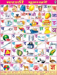 Alphabet Charts Hindi Alphabet Chart Manufacturer From Delhi