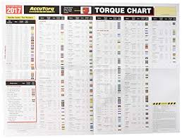 Automotive Wheel Torque Chart Accutorq Acc10 0103accutorq Color Coded User Guide
