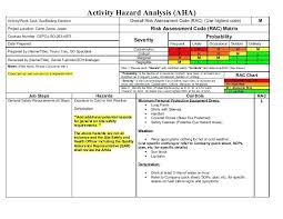job safety analysis template job site analysis template safety form hazard excel flybymedia co