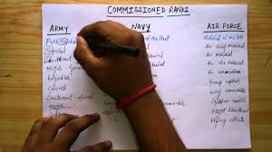 Uk Armed Forces Ranks Chart Adi Trick To Remember Ranks Of Army Navy Airforce In Hindi