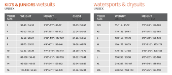 Stride And Stroke Faqs Bare Size Charts