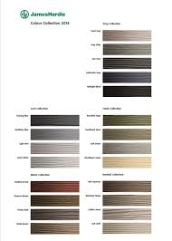 Jameshardie Hardieplank Colours Jameshardie Cladding