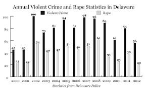 fbi police shooting statistics