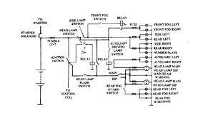 wiring diagram for fisher plow lights the best apoundofhope fisher auto electrical wiring diagram software at Light Wiring Diagrams Automotive