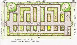 Small Picture A rendering shows the proposed layout of a new teaching garden at
