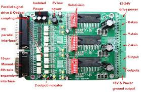 tb6560 to arduino wiring diagram tb6560 discover your wiring how i fixed my chinese tb6560 controller updated archive