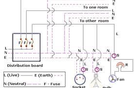 karr 4040a alarm electrical wiring diagram karr household wiring diagram wiring diagram schematics baudetails info on karr 4040a alarm electrical wiring diagram
