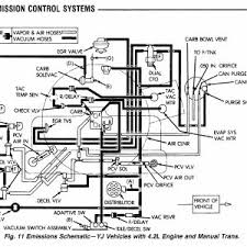 1990 jeep wrangler wiring schematic example electrical wiring 1990 jeep wrangler yj wiring diagram 1990 jeep yj wiring diagram collection of wiring diagram u2022 rh wiringbase today 1990 jeep wrangler 2 5 wiring diagram 1990 jeep wrangler radio wiring