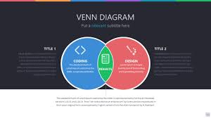 How To Make A Venn Diagram On Google Slides How To Make A Venn Diagram On Google Slides Magdalene
