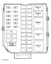 wiring diagram for 2003 lincoln aviator wiring discover your 96 lincoln town car fuse box diagram