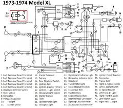 harley voltage regulator wiring diagram not lossing wiring diagram • wiring an xlh harley davidson forums rh hdforums com harley evo voltage regulator wiring diagram harley davidson sportster voltage regulator wiring